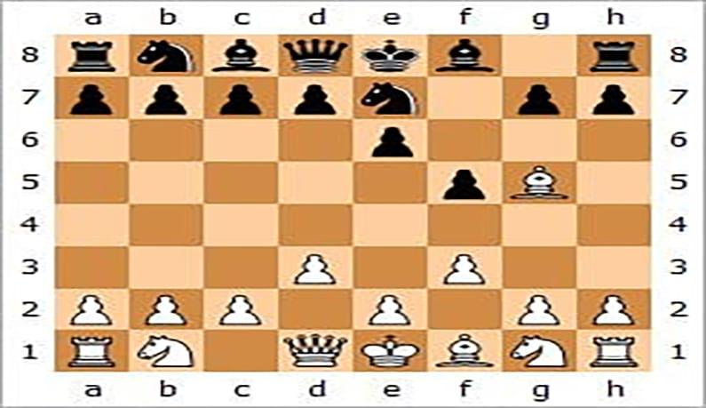 عکس آموزش گام به گام شطرنج به زبان ساده